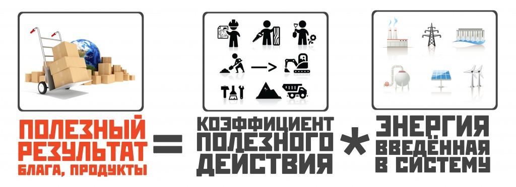 05_energopolza-kpd