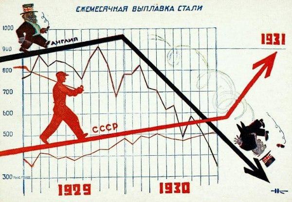 stalinskaja-korporacija-4